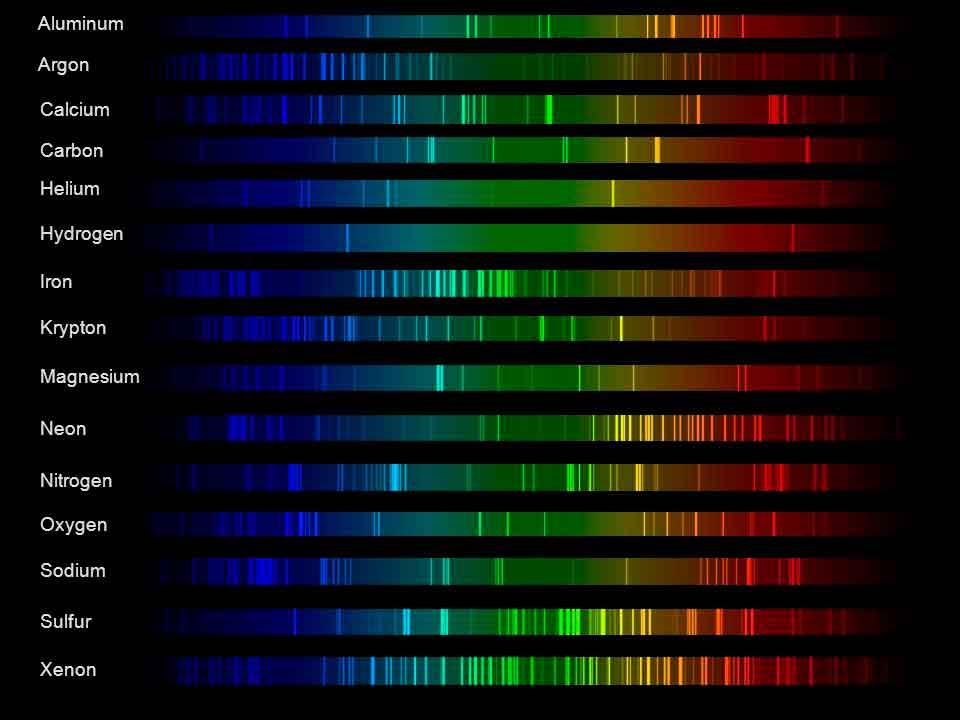 Líneas de sombra en el espectro de luz a través de los elementos