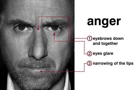 Microexpresiones relacionadas con la ira, según Lie to Me