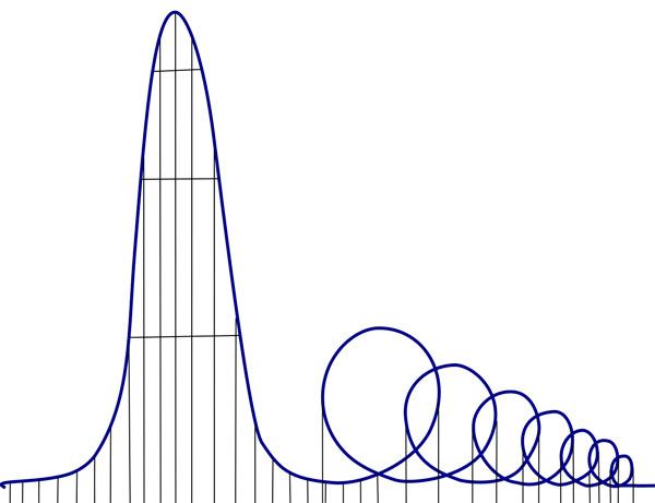 Diseño de Euthanasia Coaster visto lateralmente