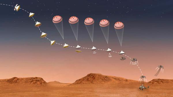 El aterrizaje del Perseverance en Marte